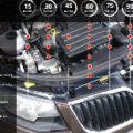 Регламент технического обслуживания Skoda Octavia - Автомастерская Shed Skills